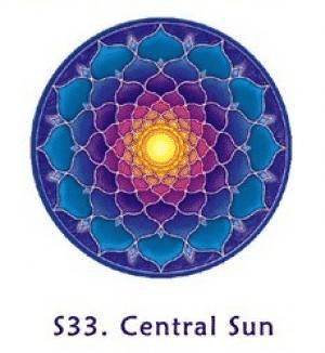 Fensterbild Zentrale Sonne