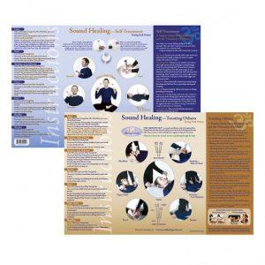 Stimmgabel Anwendungskarte (Englisch)